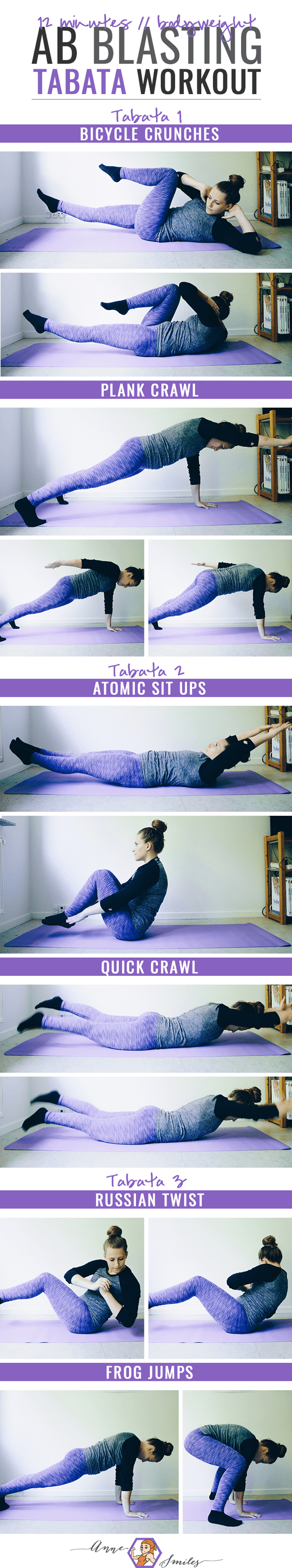 Ab blasting tabata workout 12 minute body weight ab workout exercises