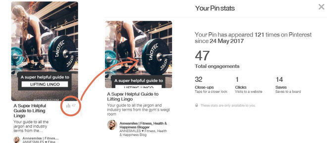 Life got in the way and I had to take a blogging break. Here's how my stats looked when I returned.